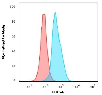 Anti-CD22 / BL-CAM (B-Cell Marker) Monoclonal Antibody(Clone: BLCAM/1796)
